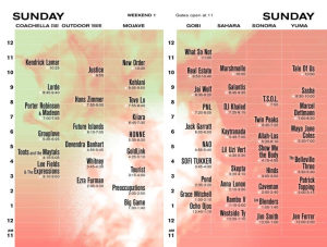 Coachella Set Times Sun17